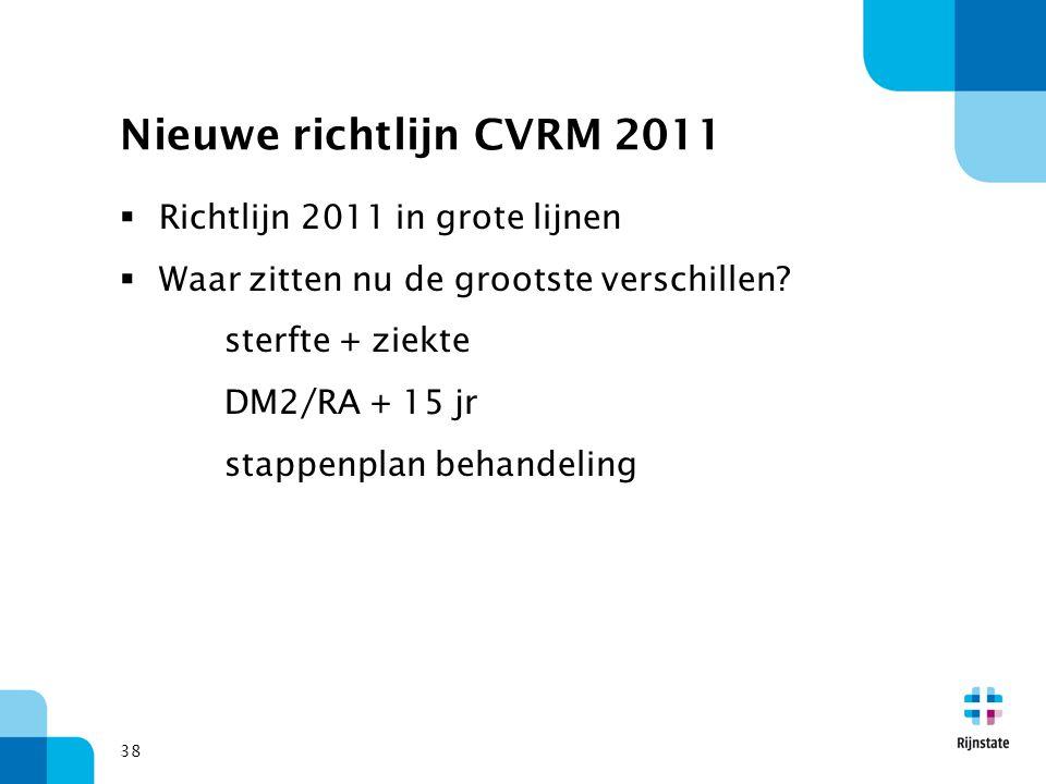 38 Nieuwe richtlijn CVRM 2011  Richtlijn 2011 in grote lijnen  Waar zitten nu de grootste verschillen? sterfte + ziekte DM2/RA + 15 jr stappenplan b