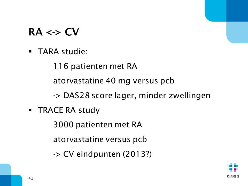 42 RA CV  TARA studie: 116 patienten met RA atorvastatine 40 mg versus pcb -> DAS28 score lager, minder zwellingen  TRACE RA study 3000 patienten me