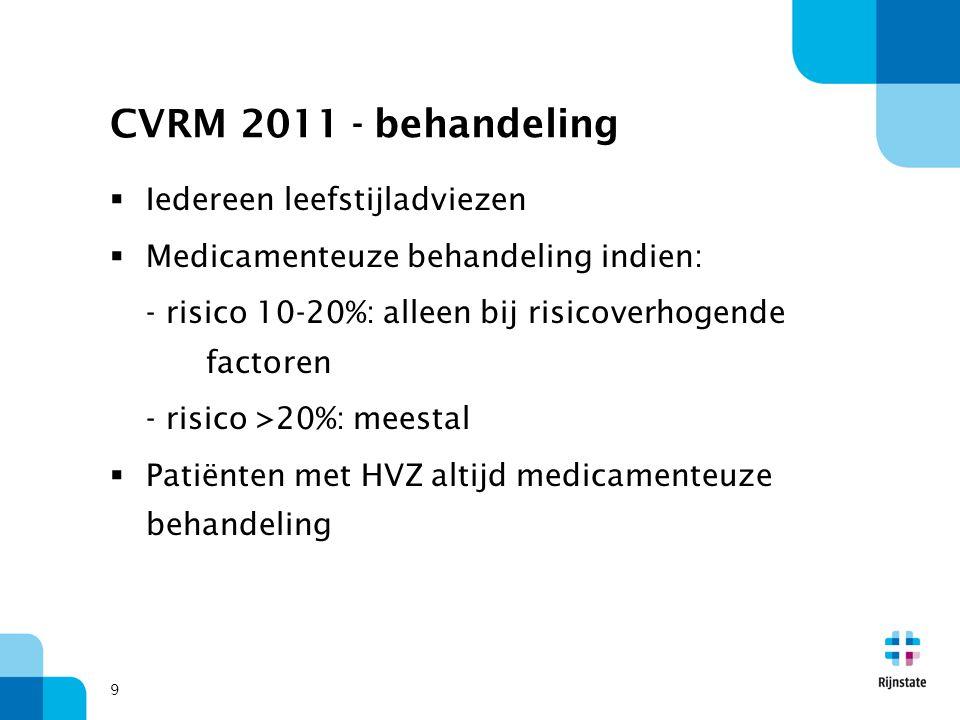 9 CVRM 2011 - behandeling  Iedereen leefstijladviezen  Medicamenteuze behandeling indien: - risico 10-20%: alleen bij risicoverhogende factoren - ri