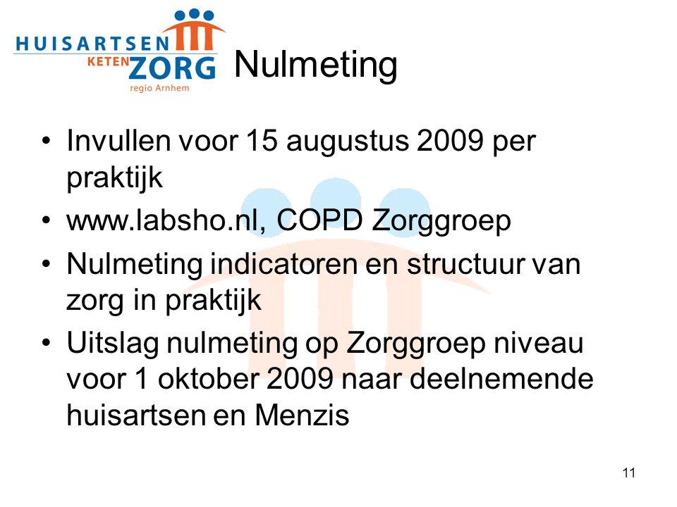 11 Nulmeting Invullen voor 15 augustus 2009 per praktijk www.labsho.nl, COPD Zorggroep Nulmeting indicatoren en structuur van zorg in praktijk Uitslag