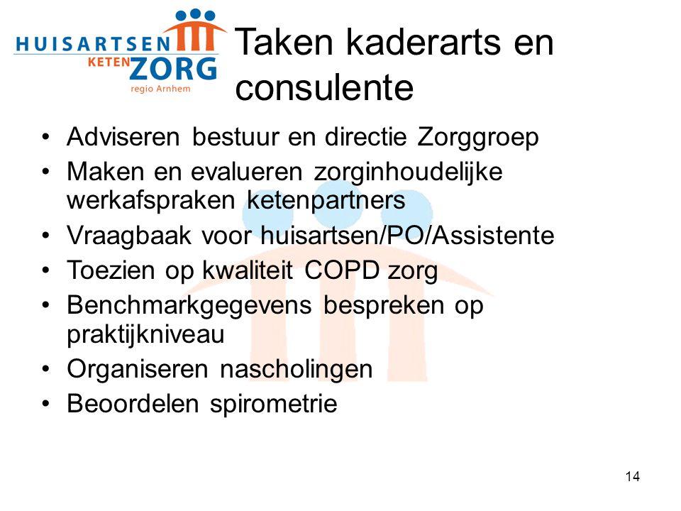 14 Taken kaderarts en consulente Adviseren bestuur en directie Zorggroep Maken en evalueren zorginhoudelijke werkafspraken ketenpartners Vraagbaak voo