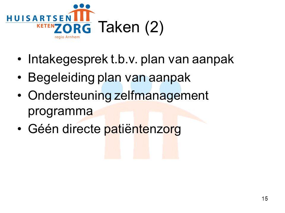 15 Taken (2) Intakegesprek t.b.v. plan van aanpak Begeleiding plan van aanpak Ondersteuning zelfmanagement programma Géén directe patiëntenzorg