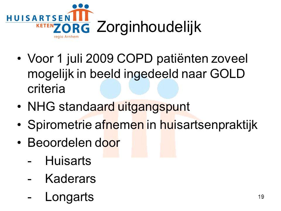 19 Zorginhoudelijk Voor 1 juli 2009 COPD patiënten zoveel mogelijk in beeld ingedeeld naar GOLD criteria NHG standaard uitgangspunt Spirometrie afneme