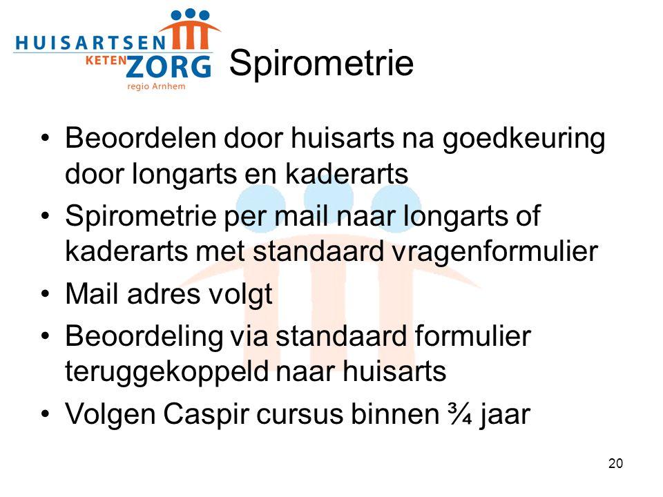 20 Spirometrie Beoordelen door huisarts na goedkeuring door longarts en kaderarts Spirometrie per mail naar longarts of kaderarts met standaard vragen