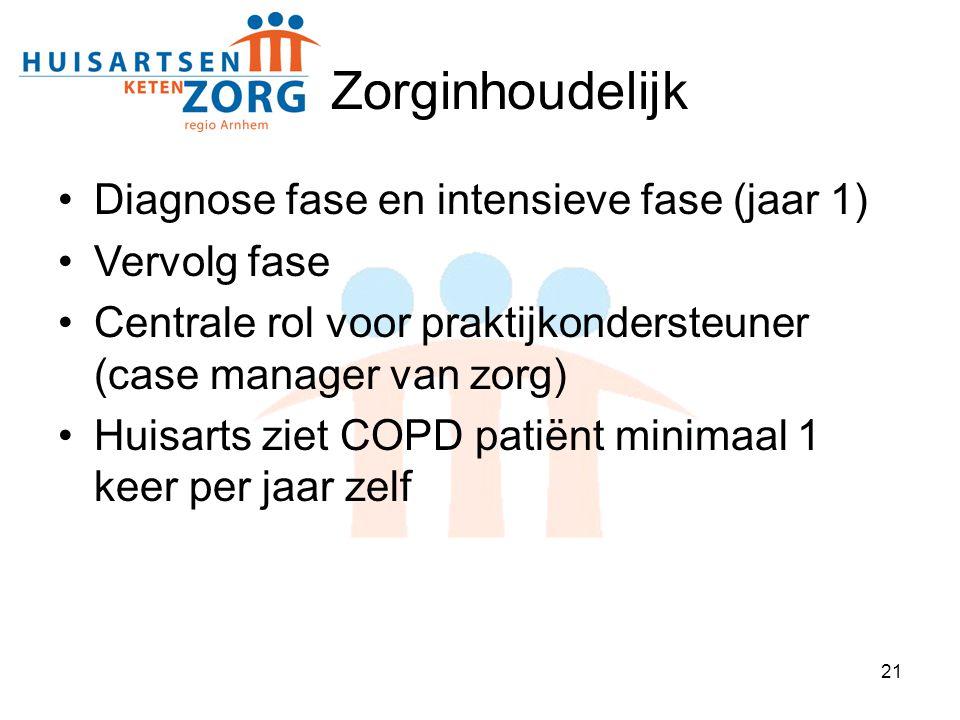 21 Zorginhoudelijk Diagnose fase en intensieve fase (jaar 1) Vervolg fase Centrale rol voor praktijkondersteuner (case manager van zorg) Huisarts ziet
