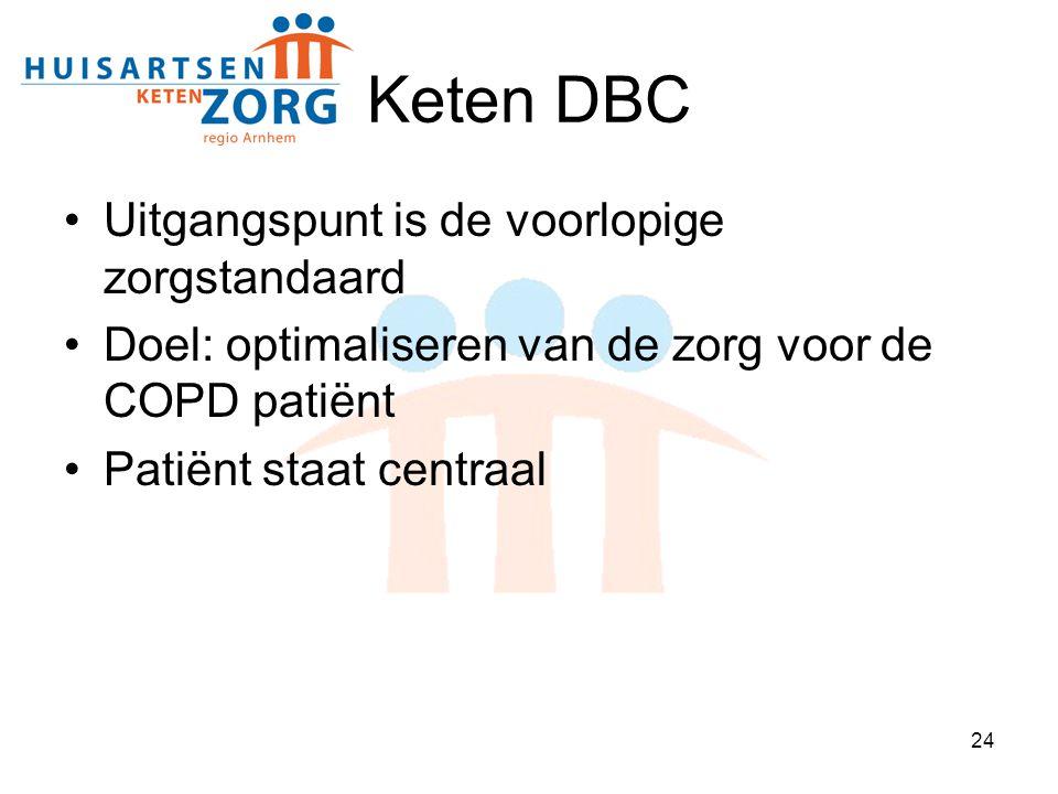 24 Keten DBC Uitgangspunt is de voorlopige zorgstandaard Doel: optimaliseren van de zorg voor de COPD patiënt Patiënt staat centraal