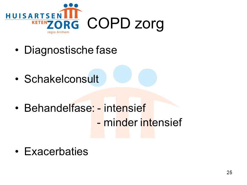 25 COPD zorg Diagnostische fase Schakelconsult Behandelfase: - intensief - minder intensief Exacerbaties