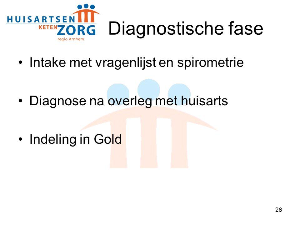 26 Diagnostische fase Intake met vragenlijst en spirometrie Diagnose na overleg met huisarts Indeling in Gold