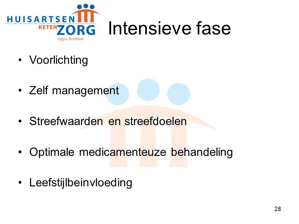 28 Intensieve fase Voorlichting Zelf management Streefwaarden en streefdoelen Optimale medicamenteuze behandeling Leefstijlbeinvloeding