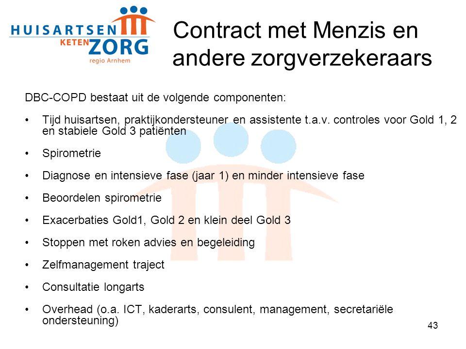 43 Contract met Menzis en andere zorgverzekeraars DBC-COPD bestaat uit de volgende componenten: Tijd huisartsen, praktijkondersteuner en assistente t.