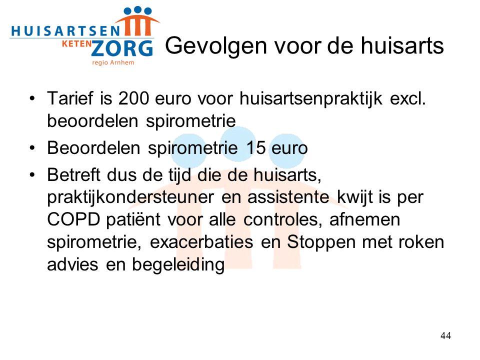 44 Gevolgen voor de huisarts Tarief is 200 euro voor huisartsenpraktijk excl. beoordelen spirometrie Beoordelen spirometrie 15 euro Betreft dus de tij