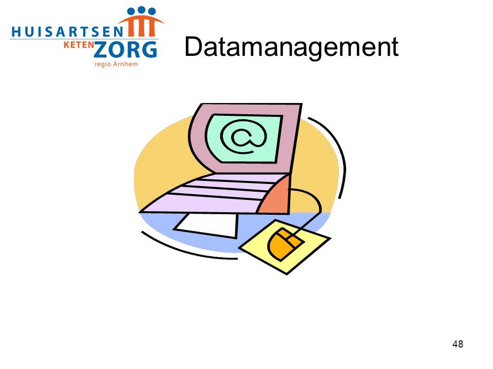 48 Datamanagement