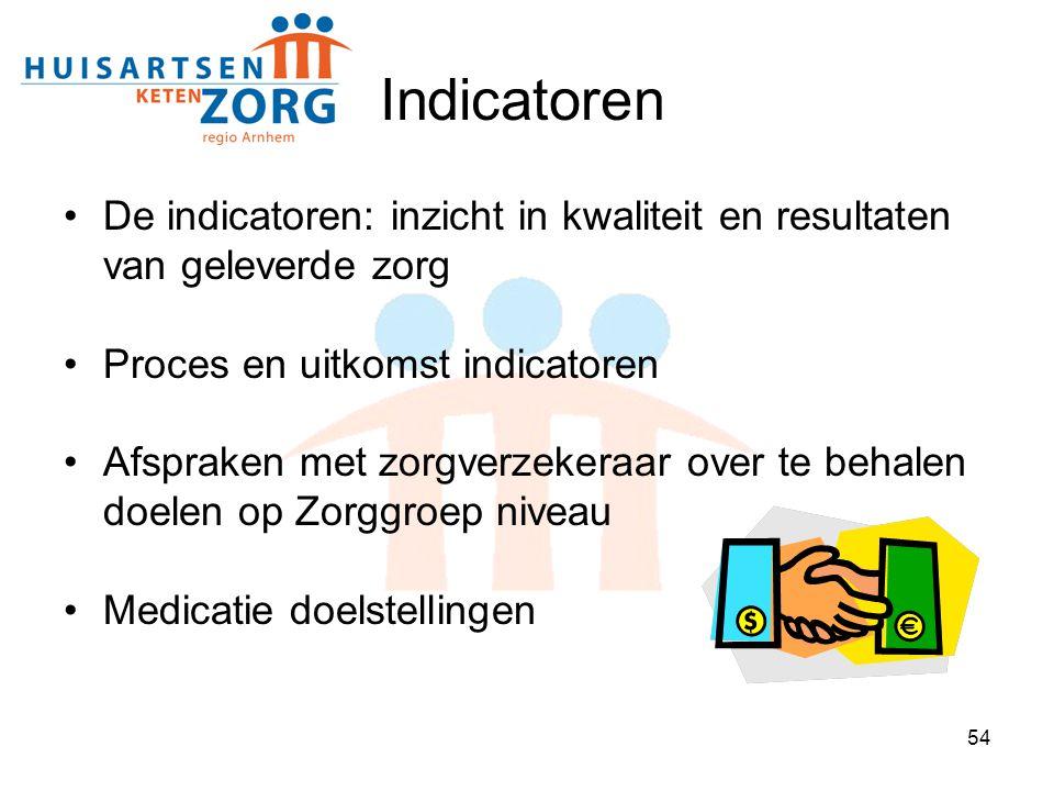 54 Indicatoren De indicatoren: inzicht in kwaliteit en resultaten van geleverde zorg Proces en uitkomst indicatoren Afspraken met zorgverzekeraar over