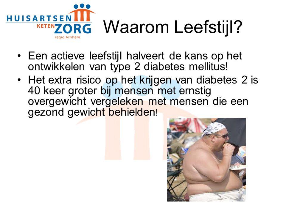 Waarom Leefstijl? Een actieve leefstijl halveert de kans op het ontwikkelen van type 2 diabetes mellitus! Het extra risico op het krijgen van diabetes