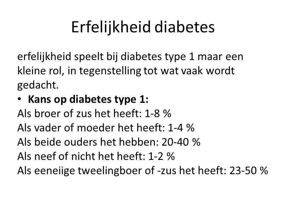 Erfelijkheid diabetes erfelijkheid speelt bij diabetes type 1 maar een kleine rol, in tegenstelling tot wat vaak wordt gedacht. Kans op diabetes type