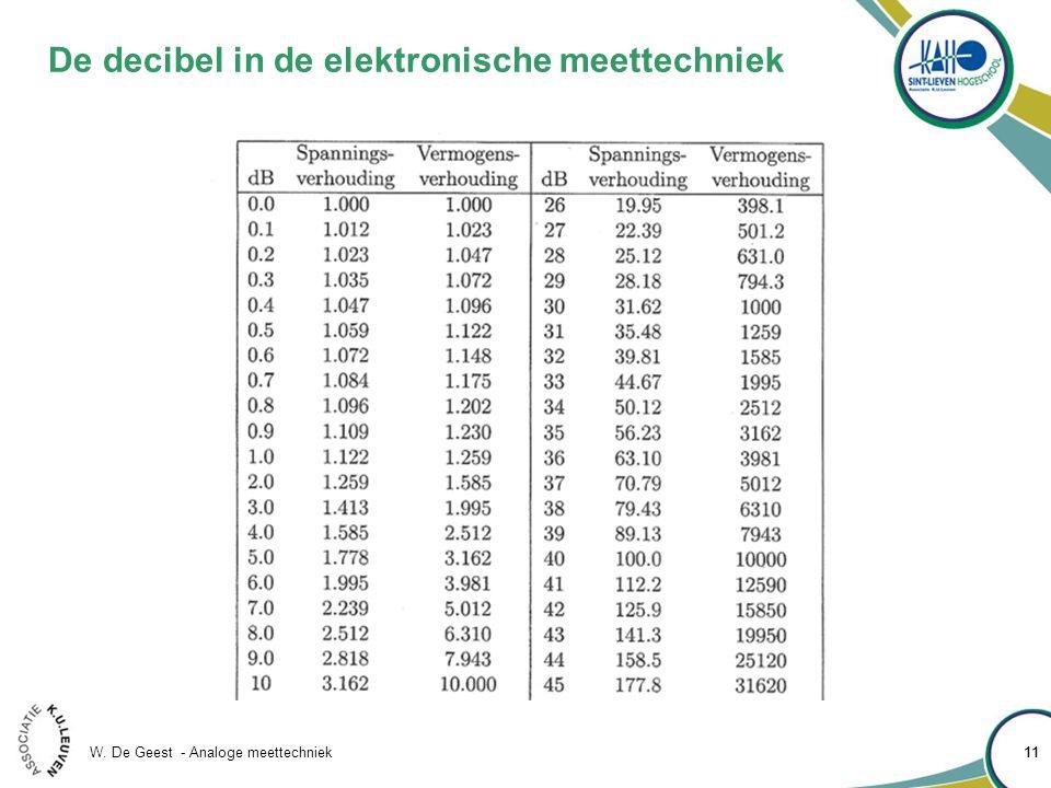 W. De Geest - Analoge meettechniek 11 De decibel in de elektronische meettechniek