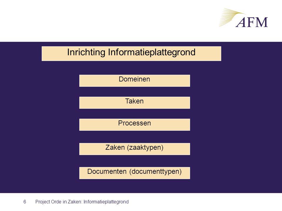 6 Inrichting Informatieplattegrond Domeinen Taken Processen Zaken (zaaktypen) Documenten (documenttypen) Project Orde in Zaken: Informatieplattegrond