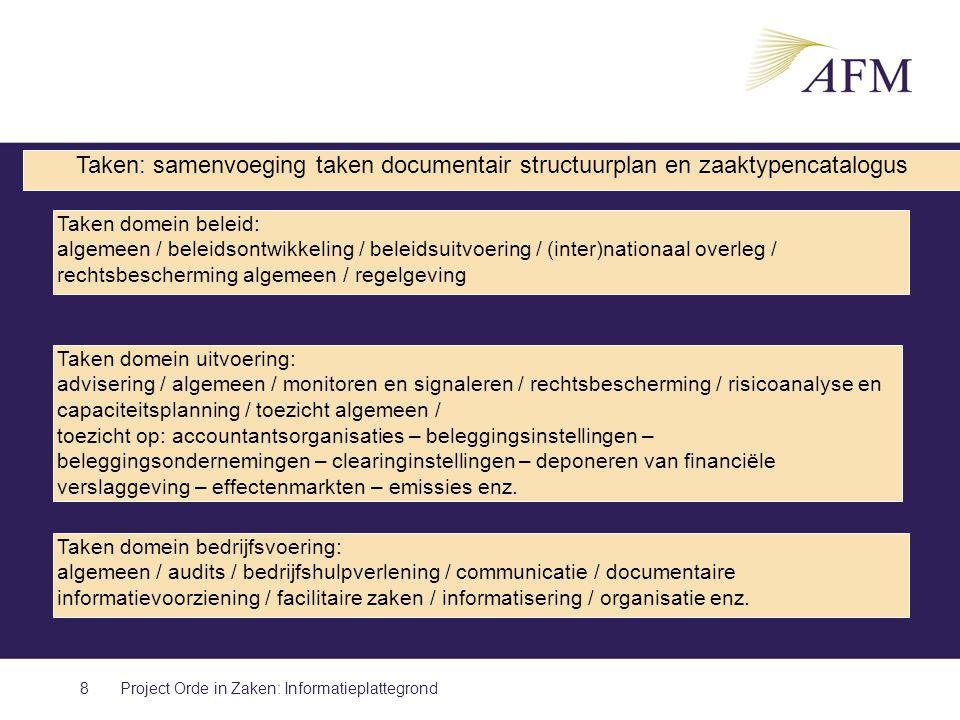 8 Taken: samenvoeging taken documentair structuurplan en zaaktypencatalogus Taken domein beleid: algemeen / beleidsontwikkeling / beleidsuitvoering / (inter)nationaal overleg / rechtsbescherming algemeen / regelgeving Taken domein uitvoering: advisering / algemeen / monitoren en signaleren / rechtsbescherming / risicoanalyse en capaciteitsplanning / toezicht algemeen / toezicht op: accountantsorganisaties – beleggingsinstellingen – beleggingsondernemingen – clearinginstellingen – deponeren van financiële verslaggeving – effectenmarkten – emissies enz.