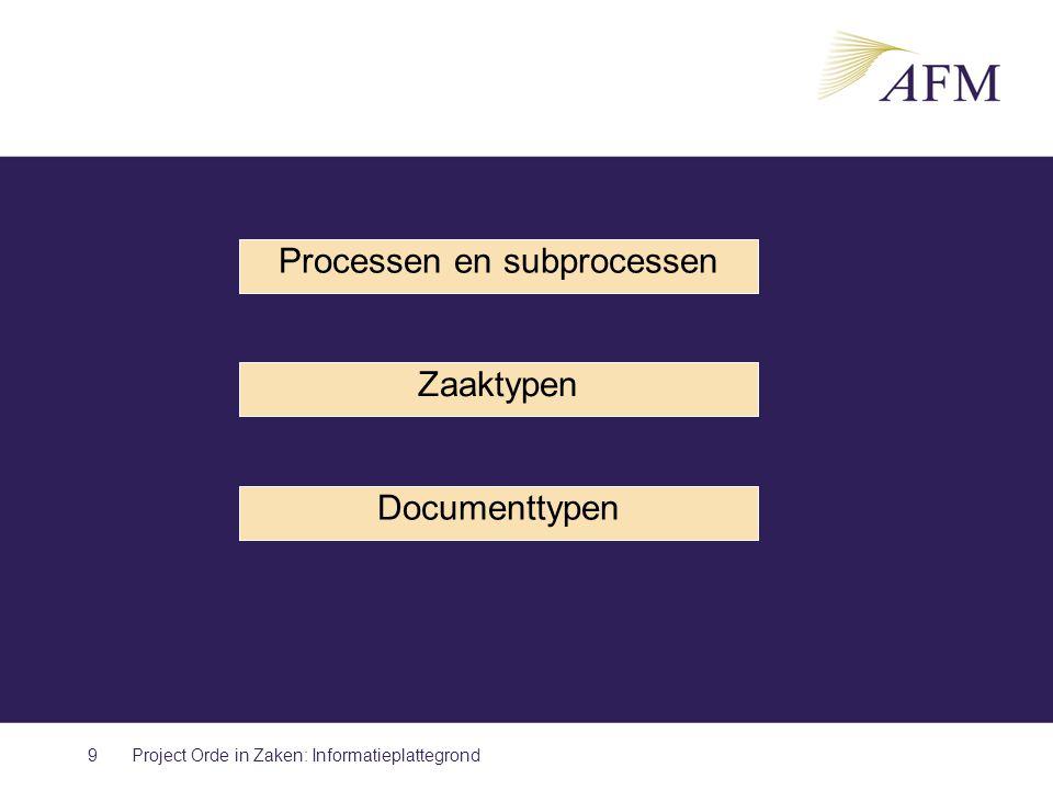 9 Processen en subprocessen Zaaktypen Documenttypen Project Orde in Zaken: Informatieplattegrond