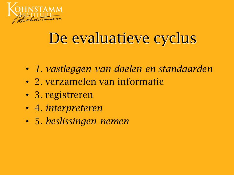 De evaluatieve cyclus 1. vastleggen van doelen en standaarden 2.