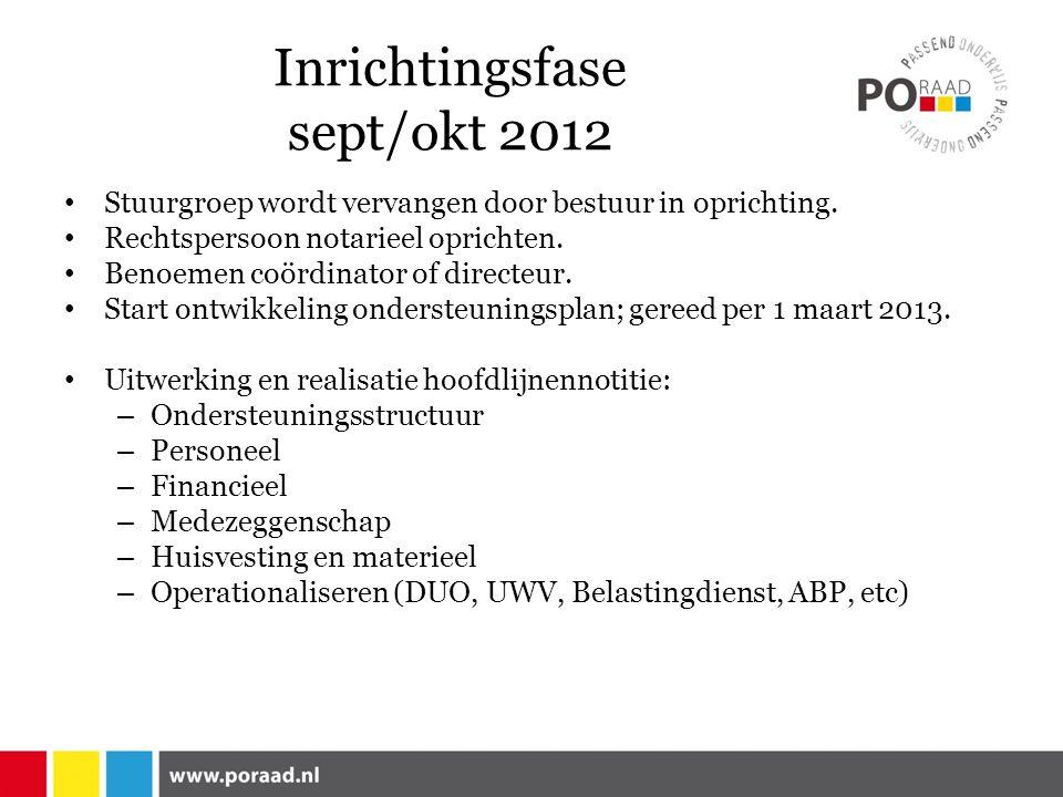 Inrichtingsfase sept/okt 2012 Stuurgroep wordt vervangen door bestuur in oprichting.