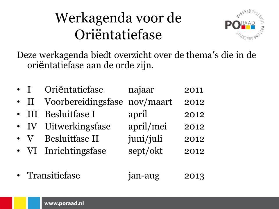 Werkagenda voor de Oriëntatiefase Deze werkagenda biedt overzicht over de thema ' s die in de ori ë ntatiefase aan de orde zijn.