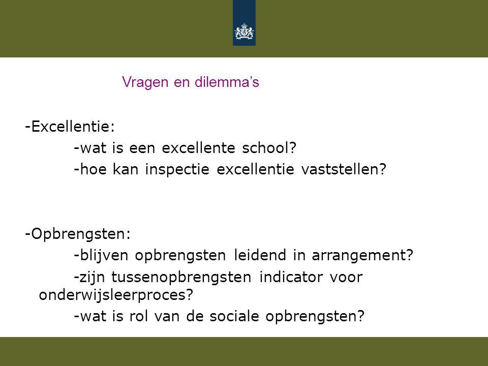 Vragen en dilemma's -Excellentie: -wat is een excellente school? -hoe kan inspectie excellentie vaststellen? -Opbrengsten: -blijven opbrengsten leiden