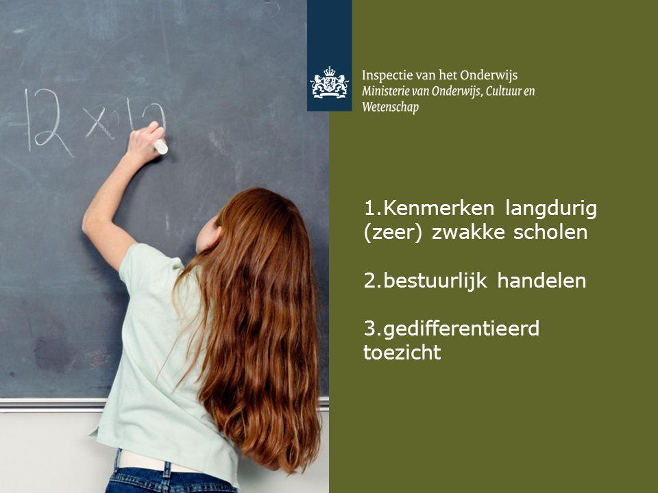 1.Kenmerken langdurig (zeer) zwakke scholen 2.bestuurlijk handelen 3.gedifferentieerd toezicht