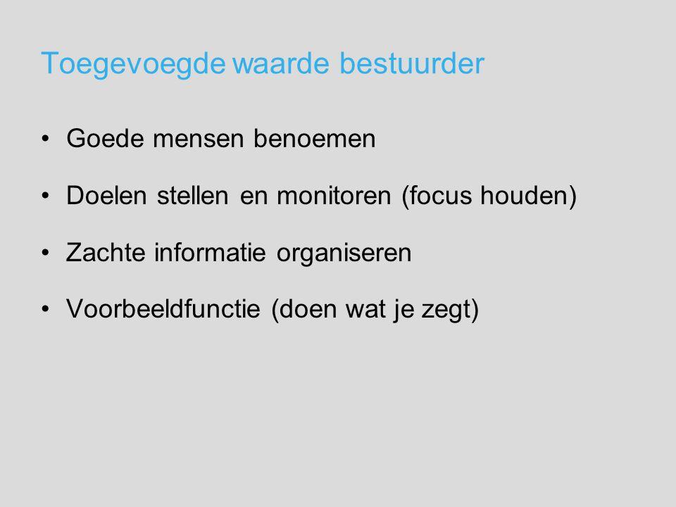 Toegevoegde waarde bestuurder Goede mensen benoemen Doelen stellen en monitoren (focus houden) Zachte informatie organiseren Voorbeeldfunctie (doen wat je zegt)