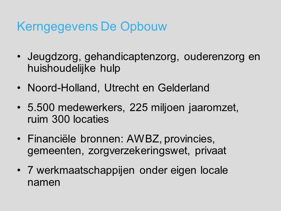 Kerngegevens De Opbouw Jeugdzorg, gehandicaptenzorg, ouderenzorg en huishoudelijke hulp Noord-Holland, Utrecht en Gelderland 5.500 medewerkers, 225 miljoen jaaromzet, ruim 300 locaties Financiële bronnen: AWBZ, provincies, gemeenten, zorgverzekeringswet, privaat 7 werkmaatschappijen onder eigen locale namen