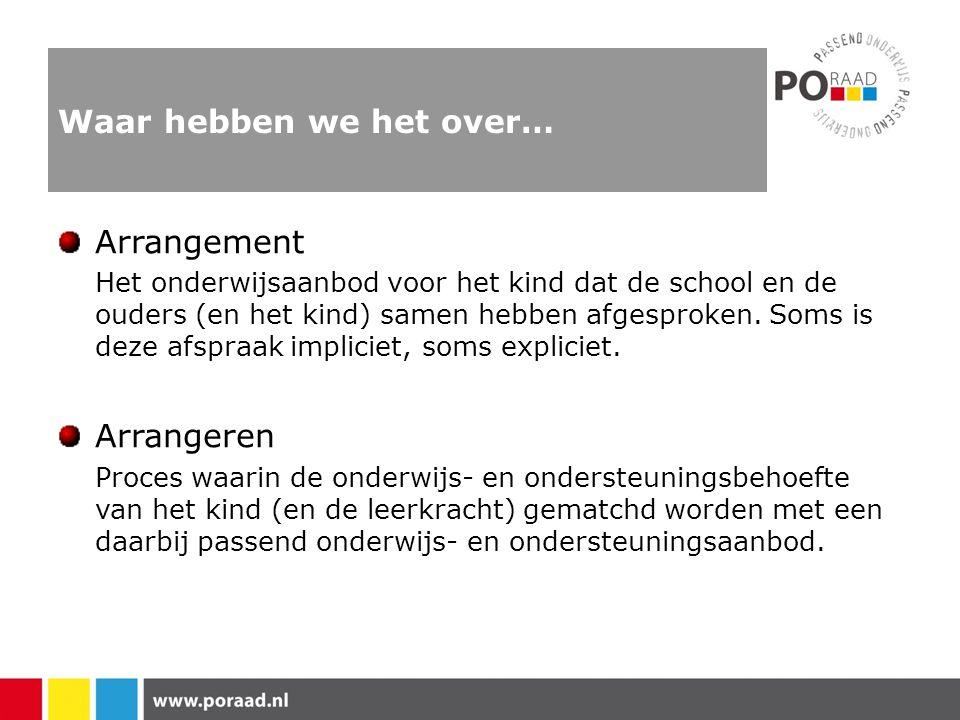 Waar hebben we het over… Arrangement Het onderwijsaanbod voor het kind dat de school en de ouders (en het kind) samen hebben afgesproken. Soms is deze