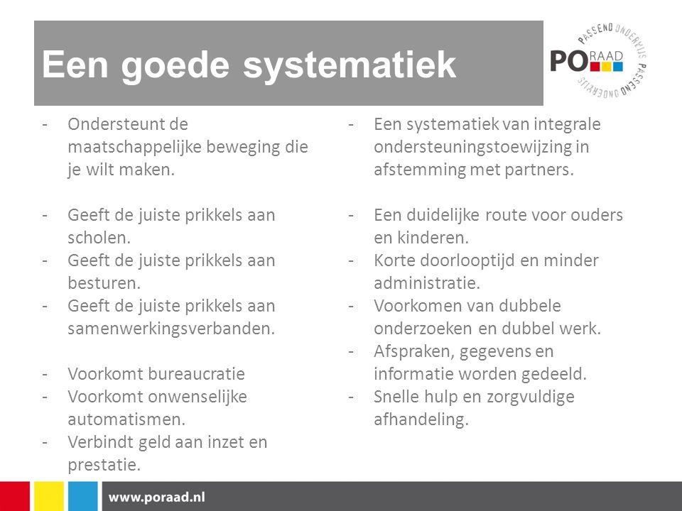 Een goede systematiek -Een systematiek van integrale ondersteuningstoewijzing in afstemming met partners. -Een duidelijke route voor ouders en kindere
