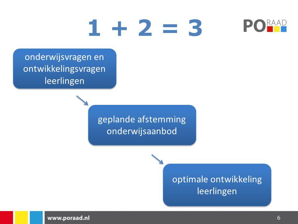 1 + 2 = 3 6 onderwijsvragen en ontwikkelingsvragen leerlingen onderwijsvragen en ontwikkelingsvragen leerlingen geplande afstemming onderwijsaanbod ge