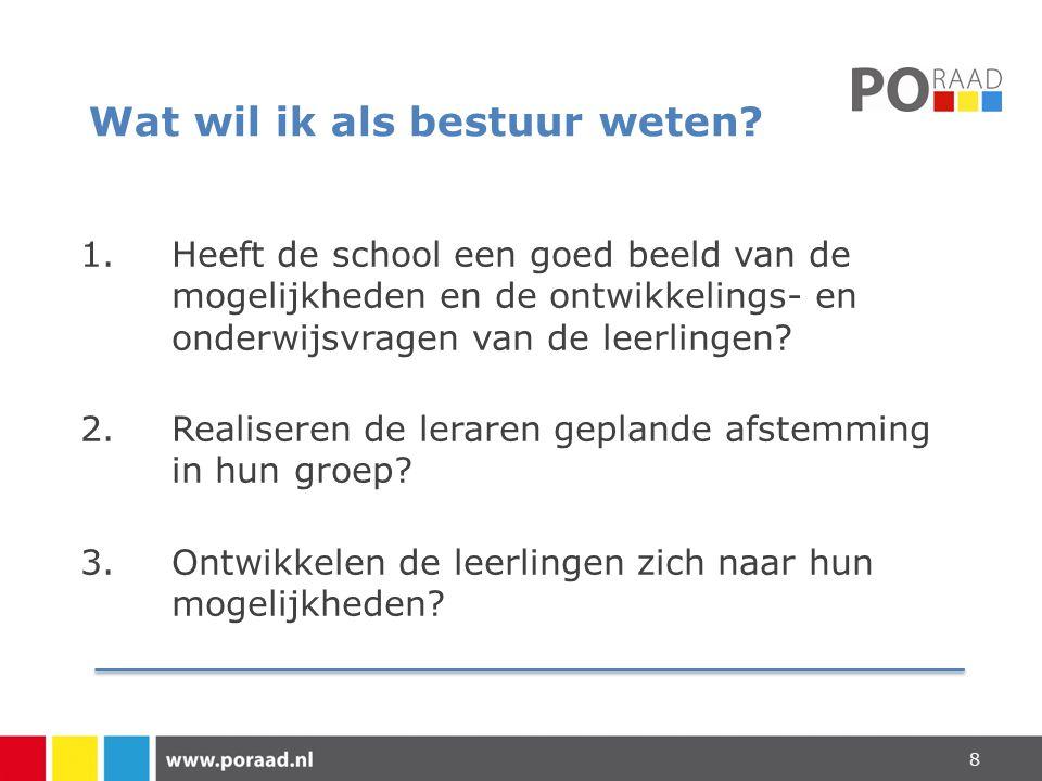 Wat wil ik als bestuur weten? 1.Heeft de school een goed beeld van de mogelijkheden en de ontwikkelings- en onderwijsvragen van de leerlingen? 2.Reali