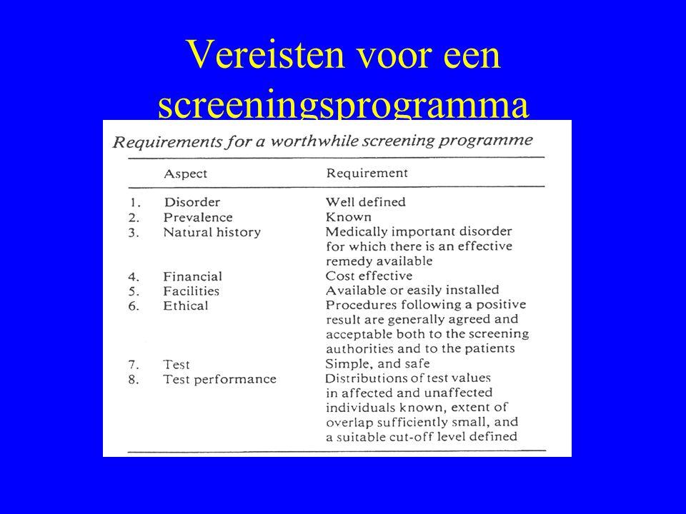 Vereisten voor een screeningsprogramma