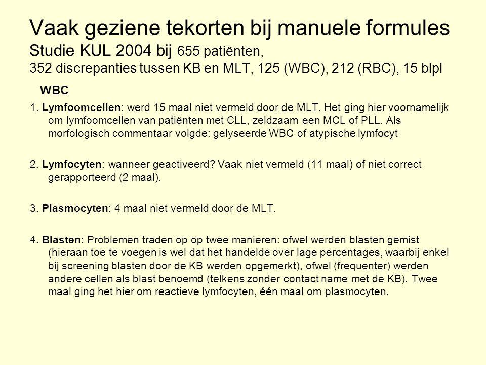 Vaak geziene tekorten bij manuele formules Studie KUL 2004 bij 655 patiënten, 352 discrepanties tussen KB en MLT, 125 (WBC), 212 (RBC), 15 blpl WBC 1.
