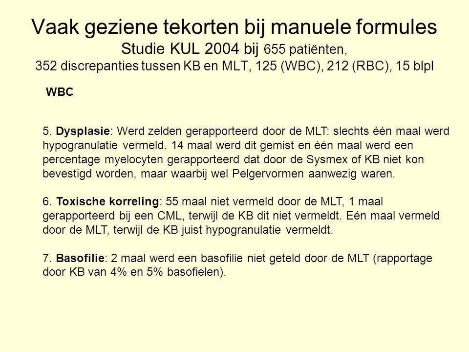Vaak geziene tekorten bij manuele formules Studie KUL 2004 bij 655 patiënten, 352 discrepanties tussen KB en MLT, 125 (WBC), 212 (RBC), 15 blpl WBC 5.