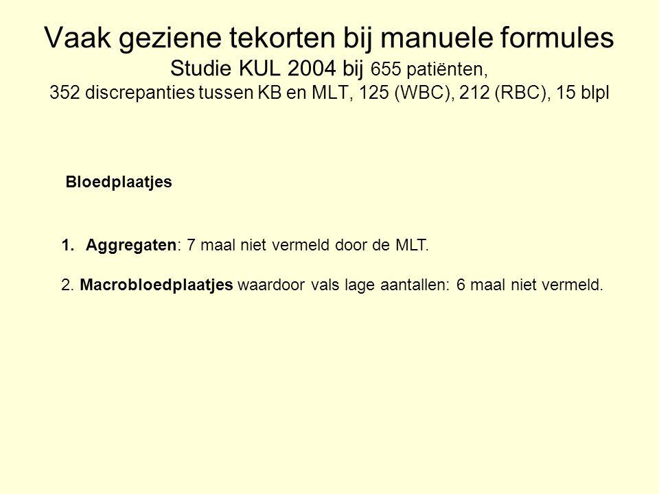 Vaak geziene tekorten bij manuele formules Studie KUL 2004 bij 655 patiënten, 352 discrepanties tussen KB en MLT, 125 (WBC), 212 (RBC), 15 blpl Bloedp