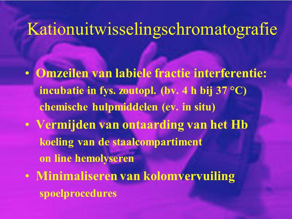 Kationuitwisselingschromatografie Omzeilen van labiele fractie interferentie: incubatie in fys. zoutopl. (bv. 4 h bij 37 °C) chemische hulpmiddelen (e