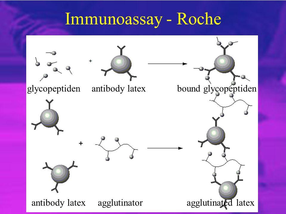 Immunoassay - Roche glycopeptidenantibody latexbound glycopeptiden antibody latexagglutinatoragglutinated latex