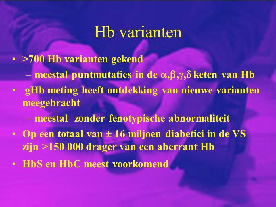 Hb varianten >700 Hb varianten gekend –meestal puntmutaties in de , , ,  keten van Hb gHb meting heeft ontdekking van nieuwe varianten meegebracht