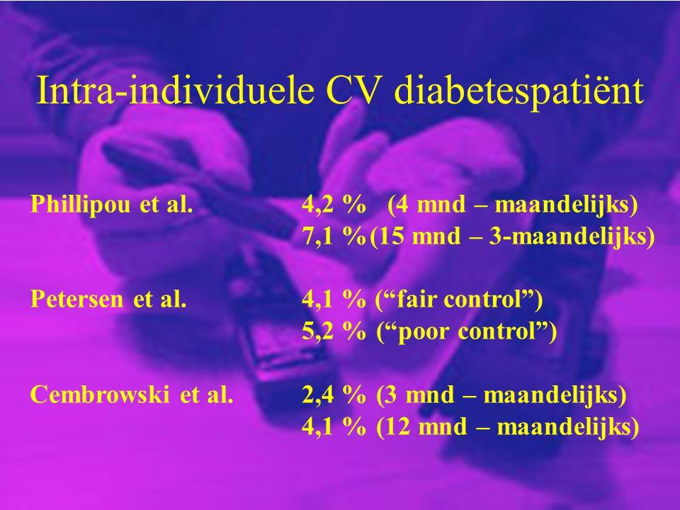 "Intra-individuele CV diabetespatiënt Phillipou et al.4,2 % (4 mnd – maandelijks) 7,1 %(15 mnd – 3-maandelijks) Petersen et al.4,1 % (""fair control"") 5"