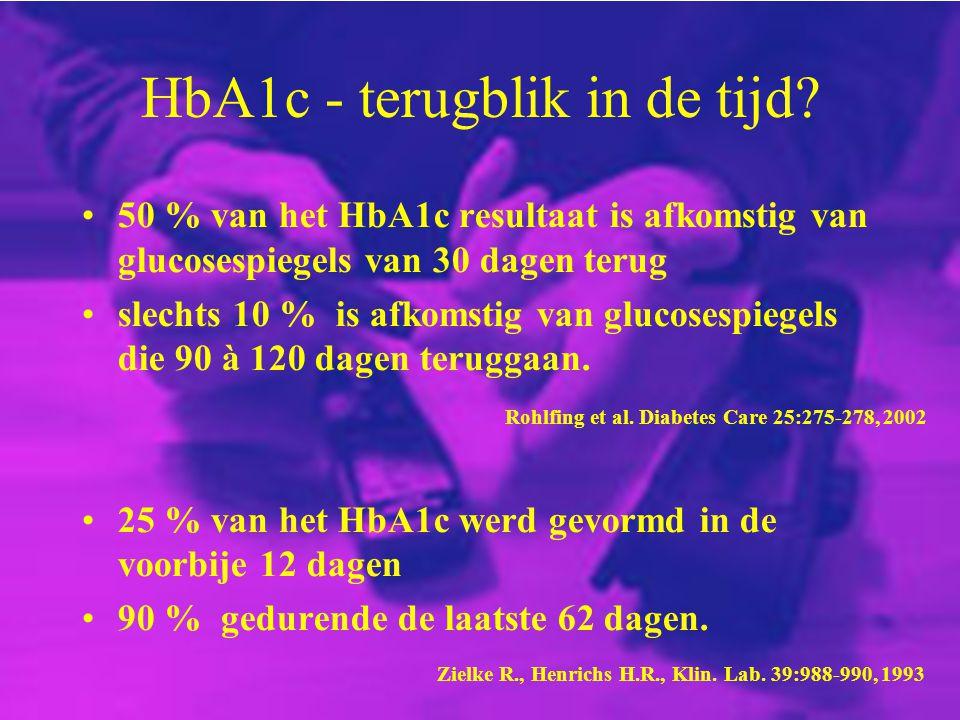HbA1c - terugblik in de tijd? 50 % van het HbA1c resultaat is afkomstig van glucosespiegels van 30 dagen terug slechts 10 % is afkomstig van glucosesp