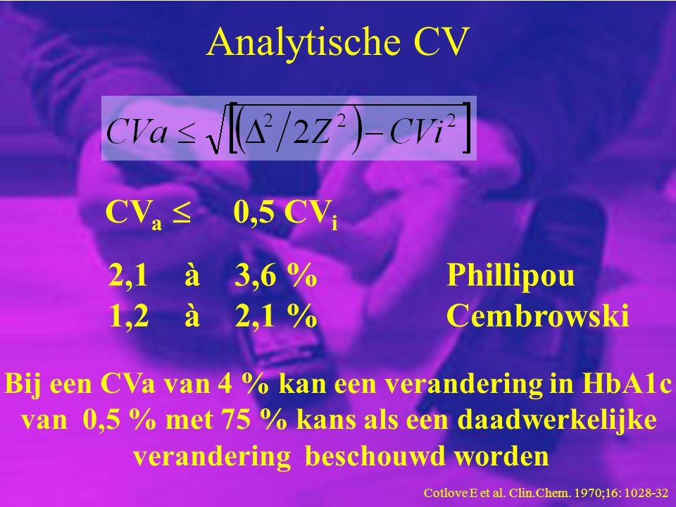 Analytische CV CV a  0,5 CV i 2,1 à 3,6 %Phillipou 1,2 à 2,1 %Cembrowski Bij een CVa van 4 % kan een verandering in HbA1c van 0,5 % met 75 % kans als