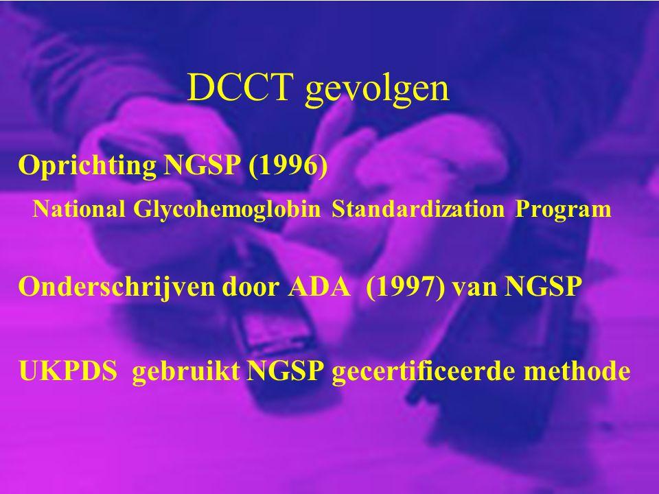 DCCT gevolgen Oprichting NGSP (1996) National Glycohemoglobin Standardization Program Onderschrijven door ADA (1997) van NGSP UKPDS gebruikt NGSP gece