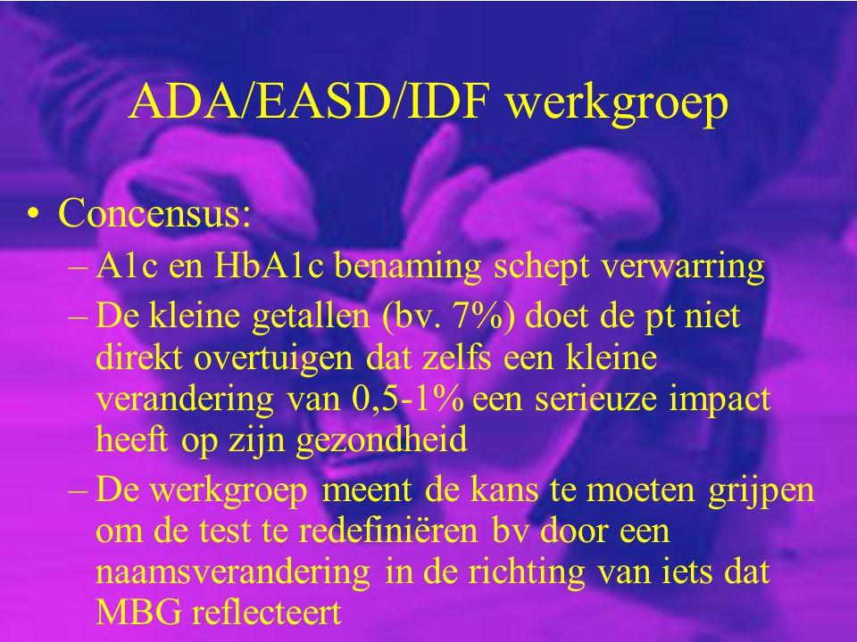 ADA/EASD/IDF werkgroep Concensus: –A1c en HbA1c benaming schept verwarring –De kleine getallen (bv. 7%) doet de pt niet direkt overtuigen dat zelfs ee