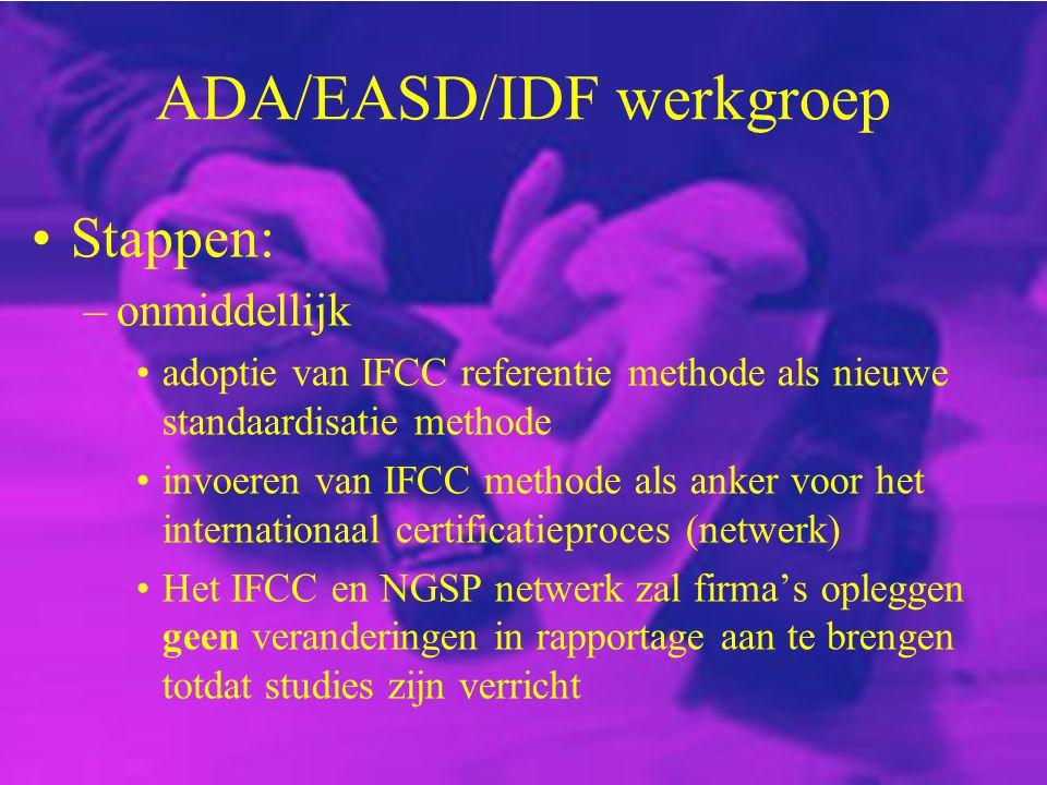 ADA/EASD/IDF werkgroep Stappen: –onmiddellijk adoptie van IFCC referentie methode als nieuwe standaardisatie methode invoeren van IFCC methode als ank