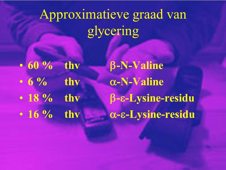 Glycohemoglobine Meer dan 20 methodes commerciëel beschikbaar Methoden gebaseerd op –fysische –chemischeeigenschappen –antilichaam-herkenning Interferentie door structurele varianten en chemische afgeleiden zijn bekend