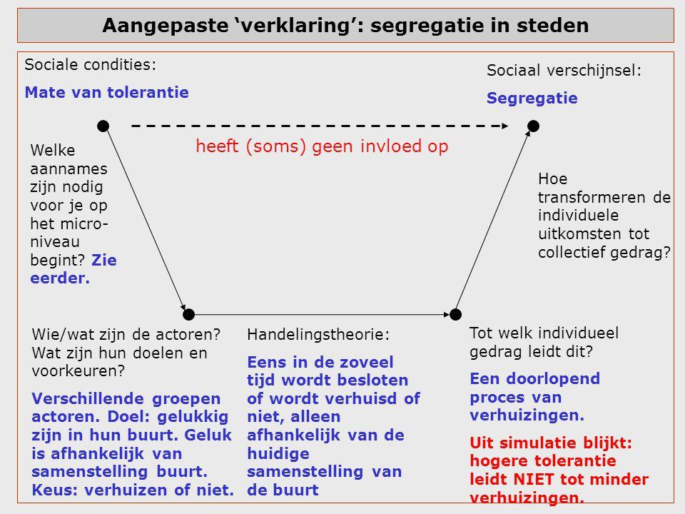 Aangepaste 'verklaring': segregatie in steden Sociale condities: Mate van tolerantie Tot welk individueel gedrag leidt dit? Een doorlopend proces van