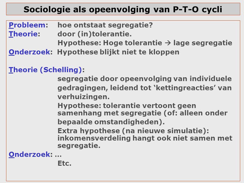 Sociologie als opeenvolging van P-T-O cycli Probleem: hoe ontstaat segregatie? Theorie: door (in)tolerantie. Hypothese: Hoge tolerantie  lage segrega